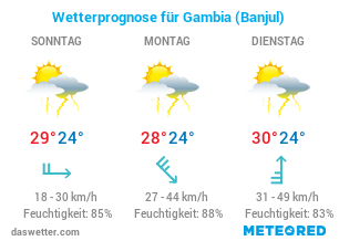 Wetter in Gambia