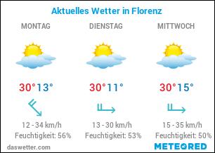 Wetterkarte für Florenz