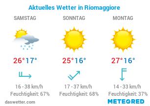 Wie ist das aktuelle Wetter in Riomaggiore?