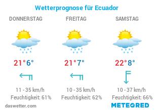 Ecuador Wetter