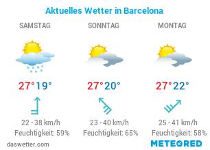 Barcelona Reisewetter