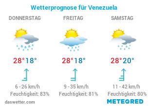 Venezuela Wetter