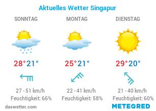 Aktuelles Wetter Singapur