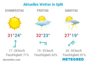 Wie ist das aktuelle Wetter in Split?