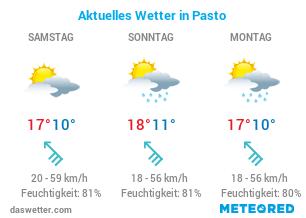 Wetterprognose Pasto Kolumbien