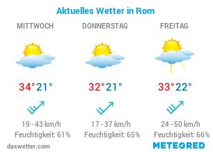 Rom Wetter