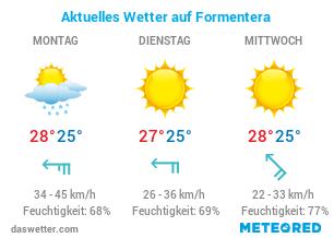 Wie ist das aktuelle Wetter auf Formentera?