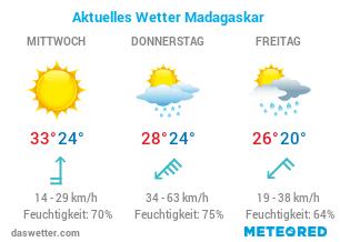 Aktuelles Wetter Madagaskar