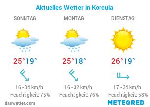 Wie ist das Wetter in Korcula?