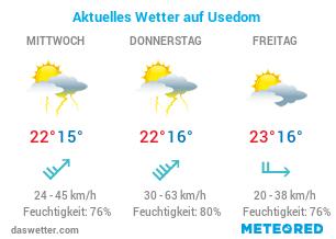 Wie ist das aktuelle Wetter auf Usedom?
