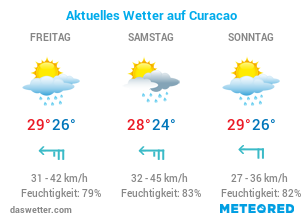 Curacao Wetter