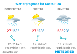 Costa Rica Wetter