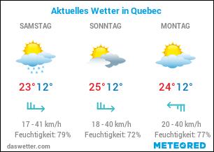 Wie ist das aktuelle Wetter in Quebec?