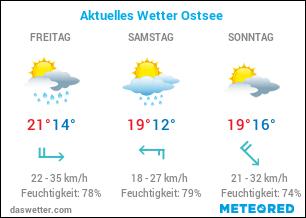 Aktuelles Wetter Ostsee