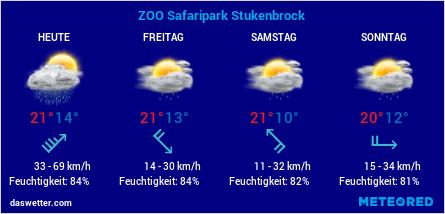 Wetter Zoo Safaripark Stukenbrock