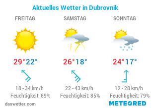 Wie ist das Wetter in Dubrovnik?