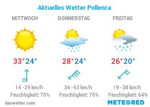 Aktuelles Wetter Pollenca