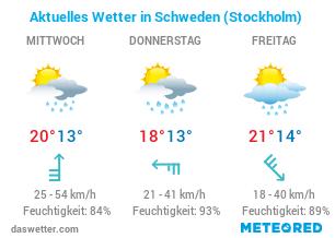 Wetter.Com Stockholm