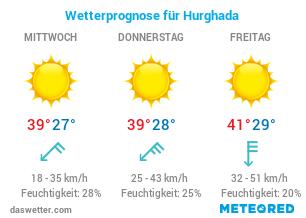 Aktuelles Wetter in Hurghada