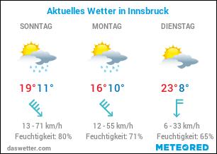 Wie ist das aktuelle Wetter in Innsbruck?