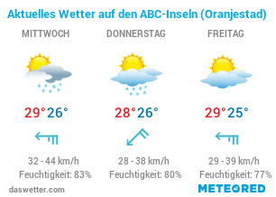 ABC Inseln Reisewetter