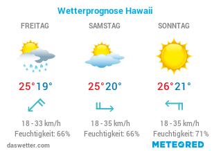 Aktuelles Wetter auf Hawaii