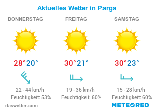 Aktuelles Wetter in Parga