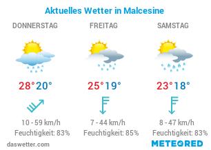 Wie ist das aktuelle Wetter in Malcesine?