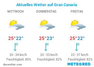 Wetter Com Gran Canaria