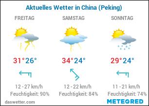 Peking Reisewetter