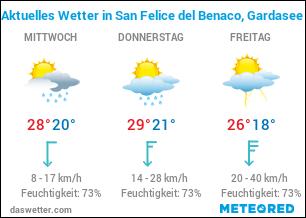San Felice del Benaco Reisewetter