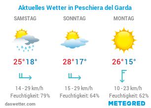 Wie ist das aktuelle Wetter in Peschiera del Garda?