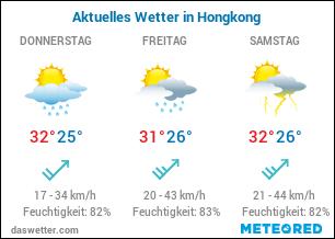 Hongkong Reisewetter