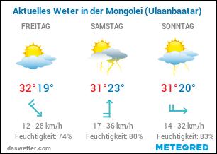 Reisewetter Mongolei