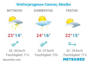 Das aktuelle Wetter in Cancun