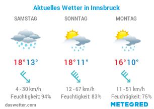 Wetter in Österreich