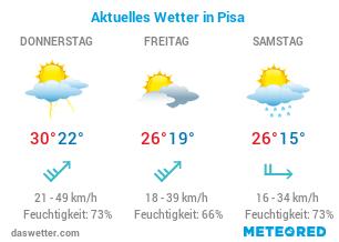 Wie ist das aktuelle Wetter in Pisa?
