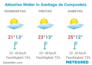 Das aktuelle Wetter in Santiago de Compostela.