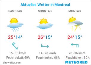 Wetterkarte für Montreal