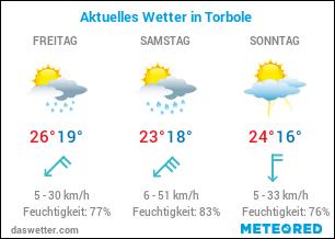 Wie ist das aktuelle Wetter in Torbole?