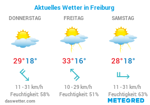 Wetter in Freiburg
