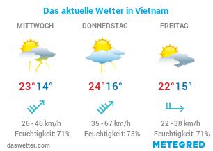 Das aktuelle Wetter in Vietnam