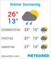 Wetter Germering