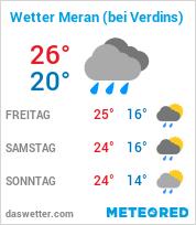 Wetter Verdins