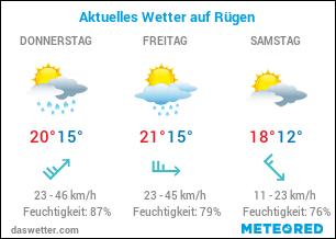 Wetterkarte Ostsee