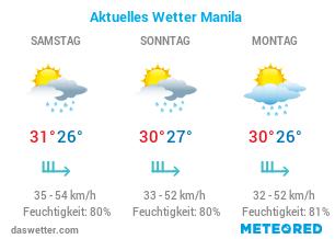 Aktuelles Wetter Manila