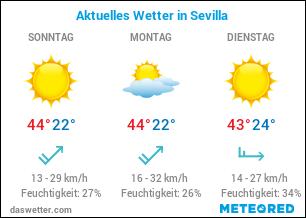 Wetterkarte für Sevilla, Andalusien
