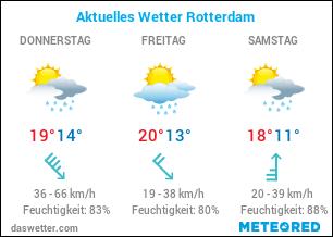 Aktuelles Wetter Rotterdam