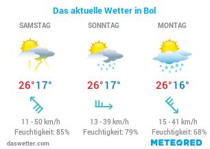 Wie ist das Wetter in Bol?
