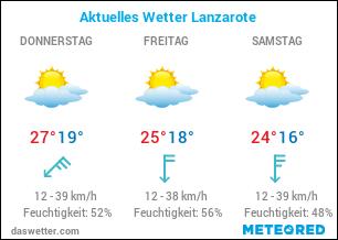 Aktuelles Wetter Lanzarote